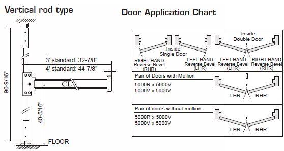 proimages/Mounting_Position_5000V.JPG