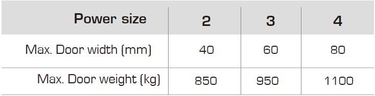 proimages/R500_EN_table.JPG